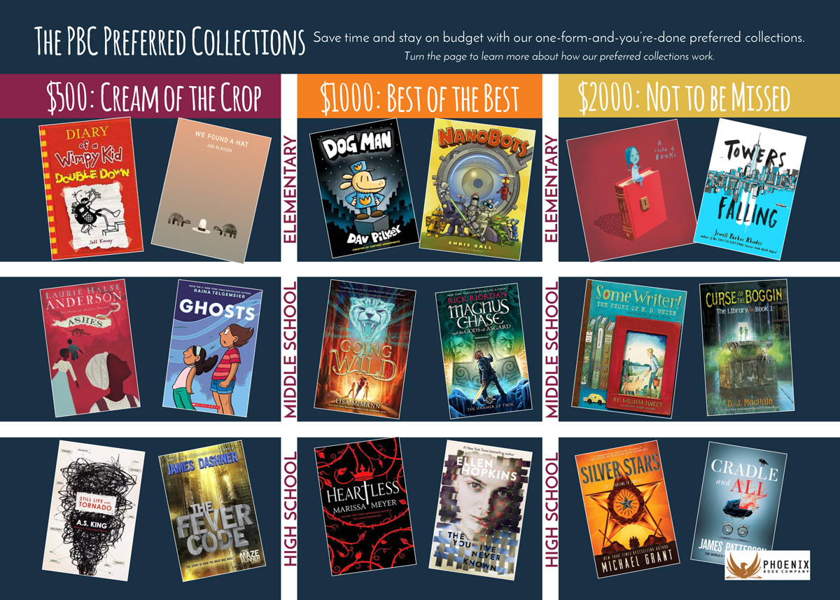 Collections Flyer Front as Image Header